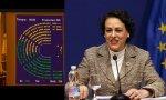 La ministra Valerio ha tenido más suerte que su colega Ábalos con el decreto que ha presentado