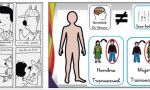 Este es el homosexualismo que Cifuentes enseña a nuestros hijos desde los cuatro años