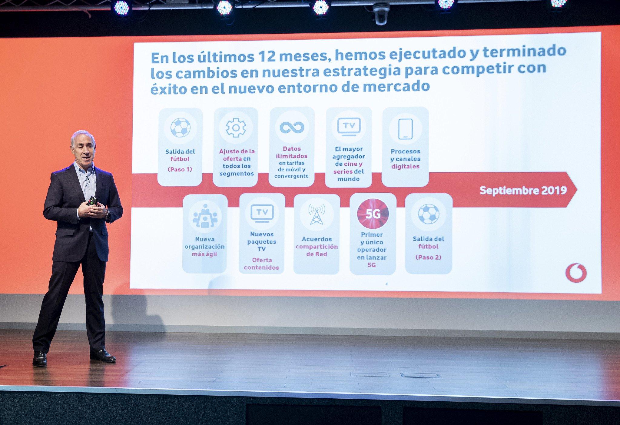 Antonio Coimbra, CEO de Vodafone España, está satisfecho con el giro que ha dado la compañía durante el último año