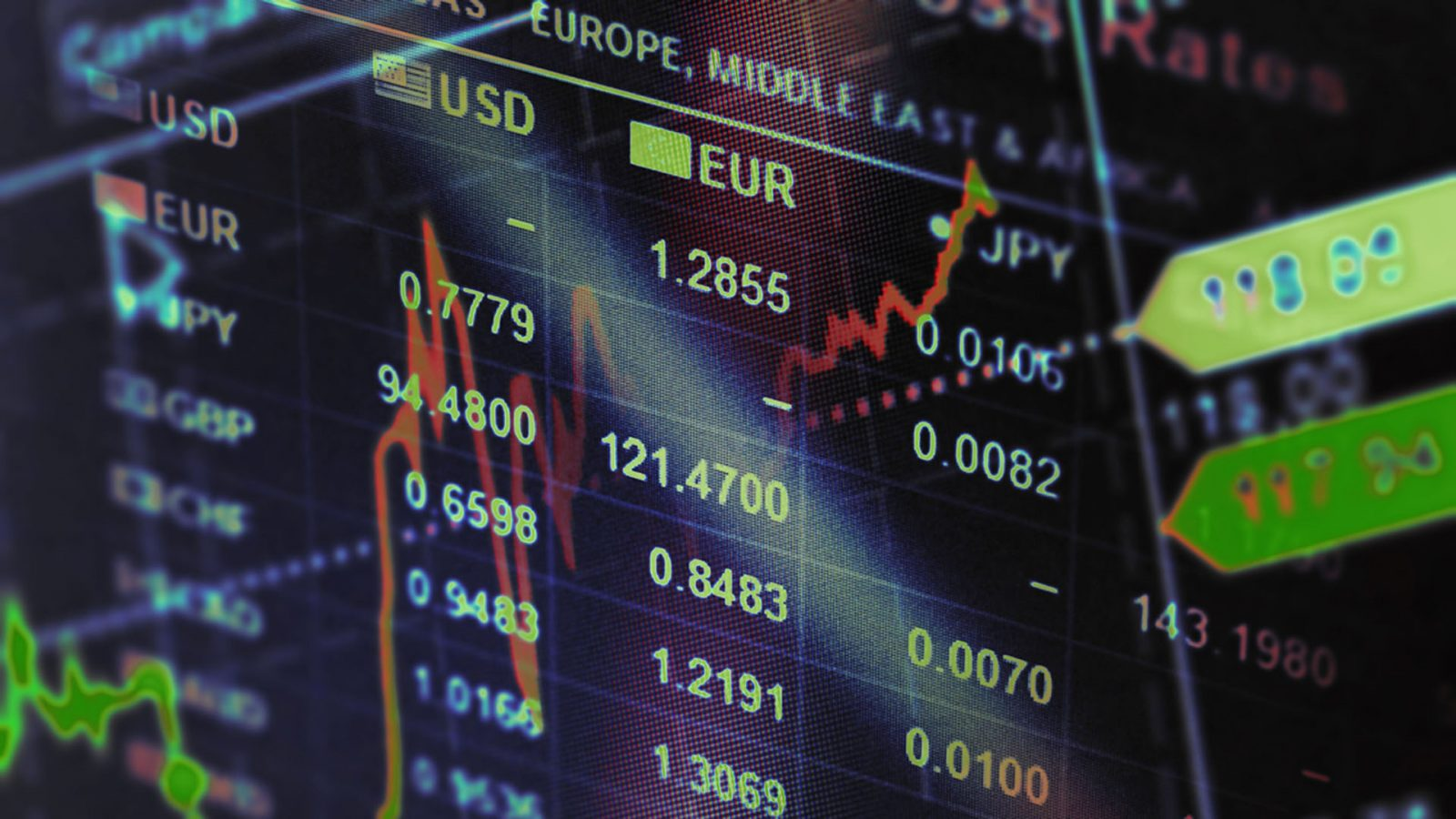 El escepticismo que muestran los organismos internacionales sobre las distintas economías no se reflejan en el mercado
