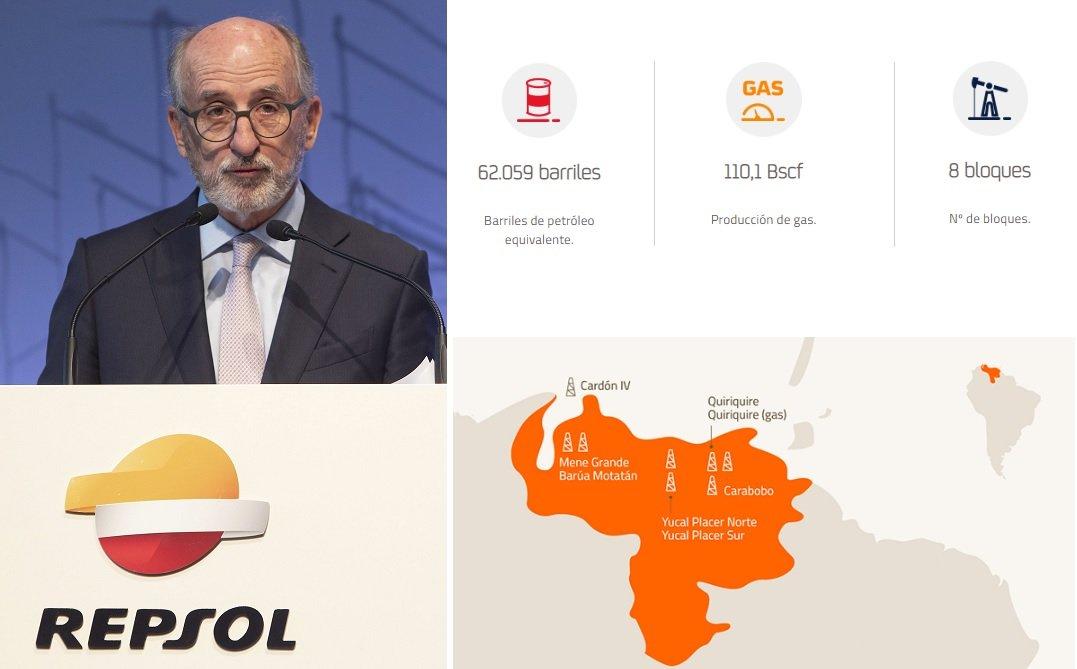 Presencia de Repsol en Venezuela, según datos a 31 de diciembre de 2018