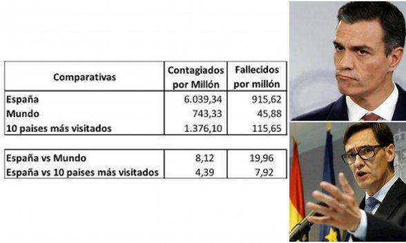 https://www.hispanidad.com/uploads/s1/38/74/01/cuadros-jueves-28-mayo_4_588x353.jpeg